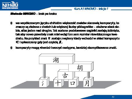 Przykładowy Slide Lekcja MNEMO 02