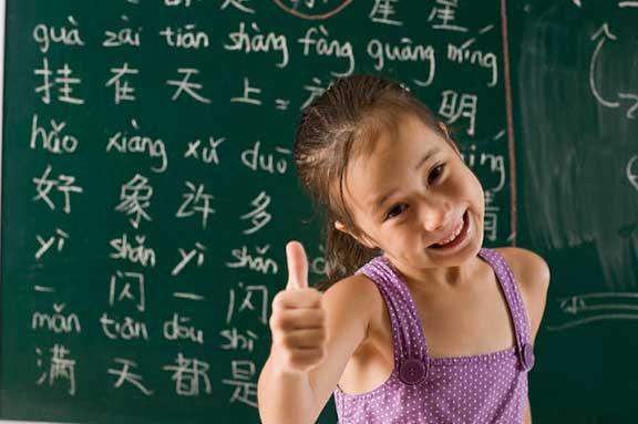 Kursy chińskiego podstawowe