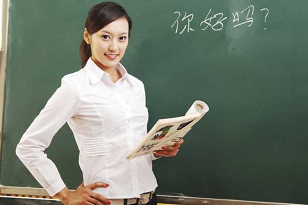 Kursy chińskiego dla firm