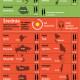 Jakie języki są najłatwiejsze do nauczenia oprócz języka chińskiego
