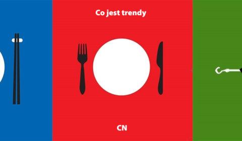 Co jest trendy US-CN-PL