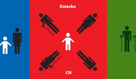 Dziecko US-CN-PL