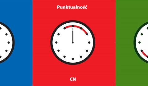 Punktualność US-CN-PL