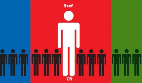 Szef US-CN-PL