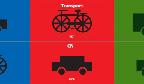 Transport US-CN-PL