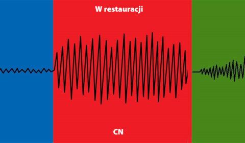 W restauracji US-CN-PL