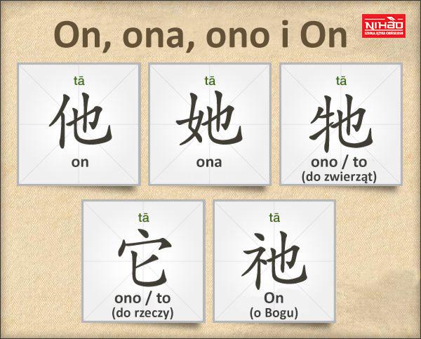 Zaimki w języku chińskim